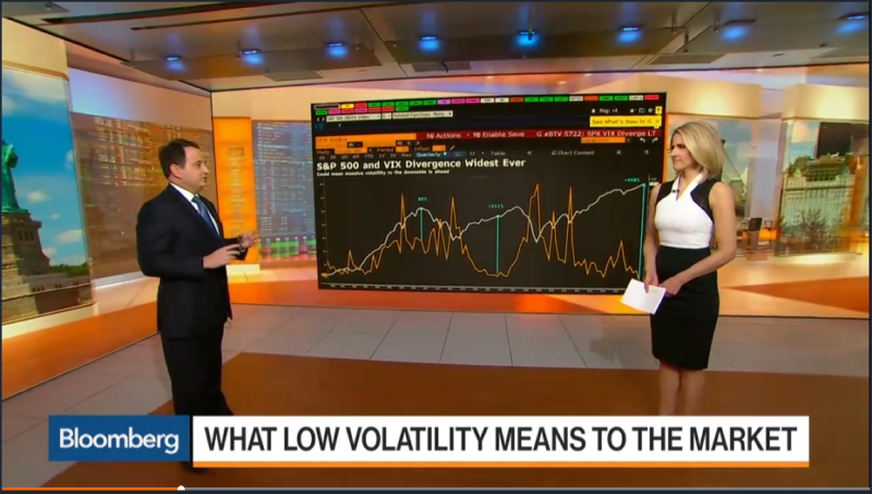 what volatility means